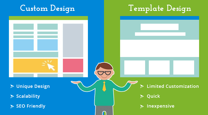 template vs custom website design