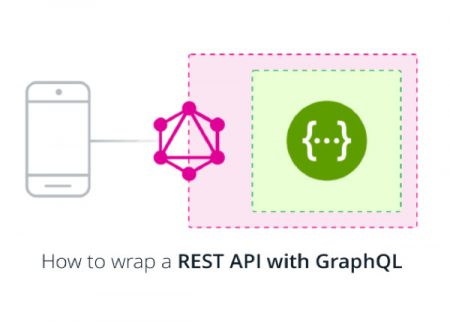 Rest API with GraphQL