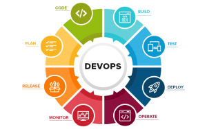 DevOps Feature