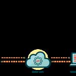 REST API with Laravel 8 using JWT Token