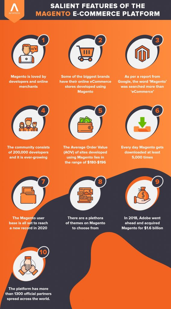 interesting facts about magento ecommerce