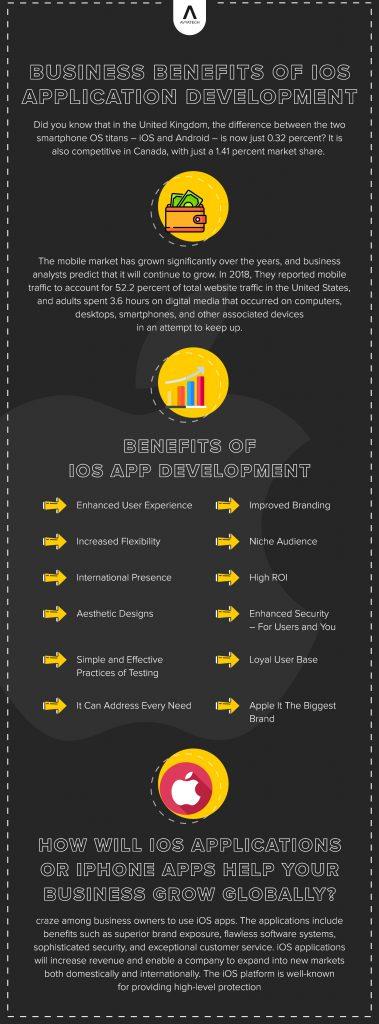 benefits of ios app development