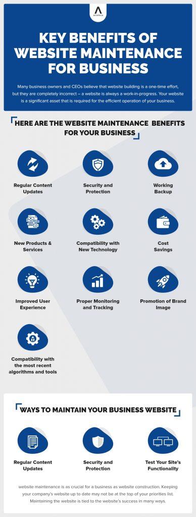 benefits of website maintenance infographic